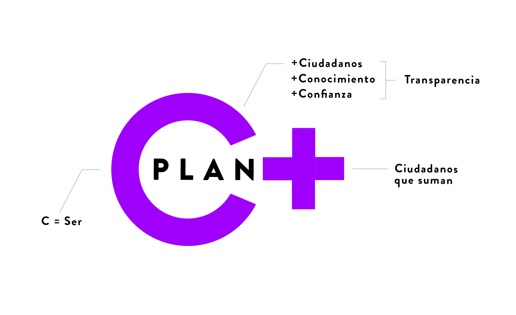 PLAN_C+-01